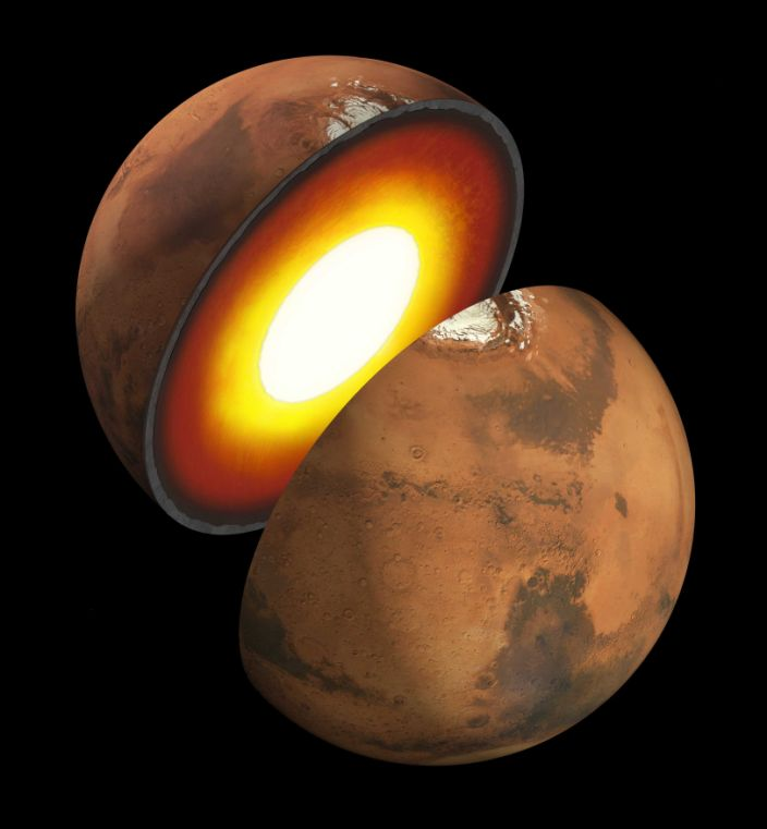 Mars' inner structure of the core cortex mantle