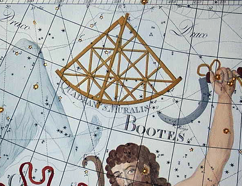 Antique engraving of an instrument resembling a sextant in a star field.